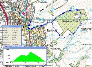 Pappert Well Race Route